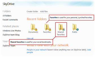 Shared favorites on SkyDrive